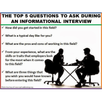 Information Interviews